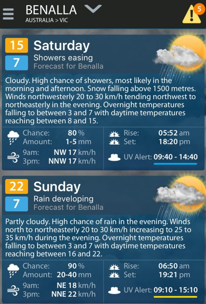 Winton Weather Forecast ahead of ASBK grand final