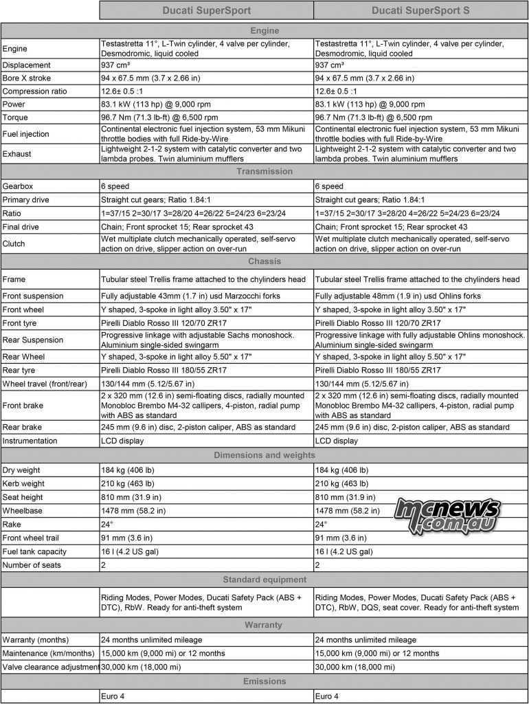 2017 Ducati Supersport S and Ducati Supersport Technical Specifications