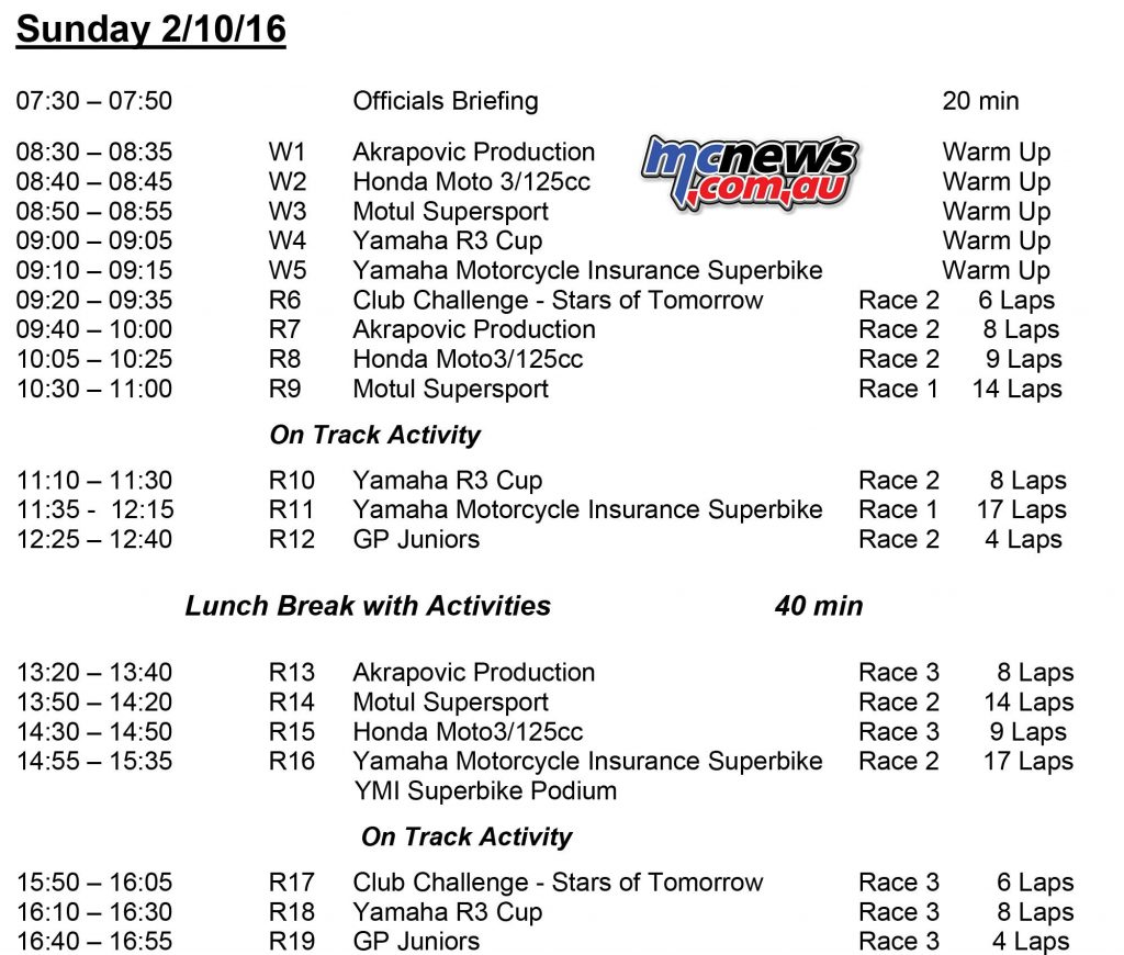 ASBK 2016 - Winton - Schedule