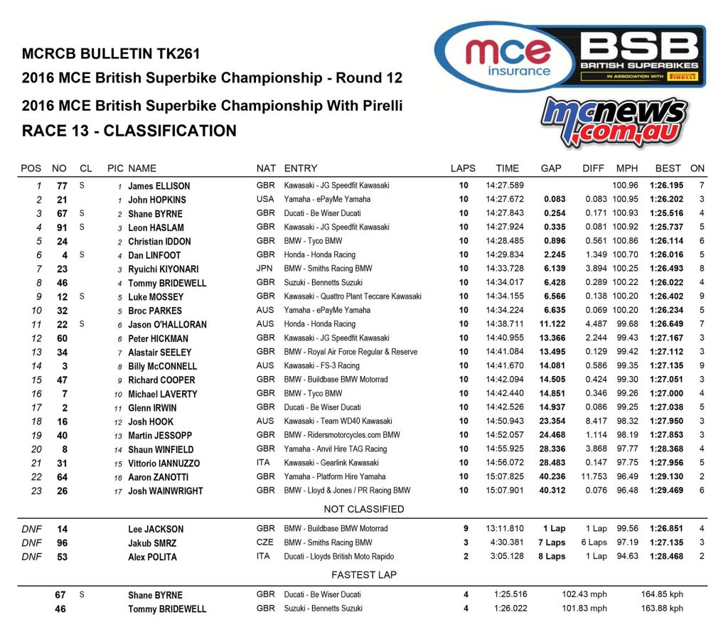 BSB 2016 - Brands Hatch Finale - Race Results - Superbike Race Three
