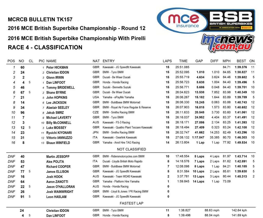 BSB 2016 - Round 12 Brands Hatch - Superbike Race One