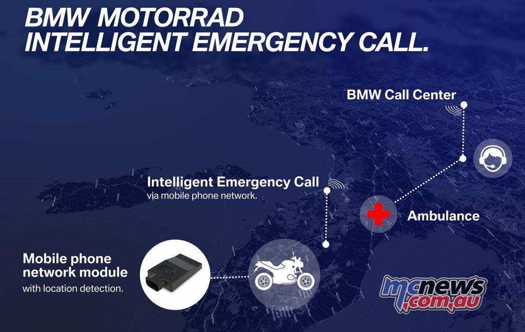 BMW Motorrad Intelligent Emergency Call
