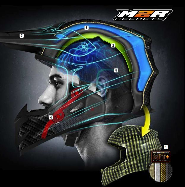 2017 M2R X4.5 off-road helmet - MIT+ shell