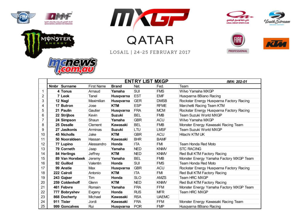 2017 MXGP of Qatar Entry List