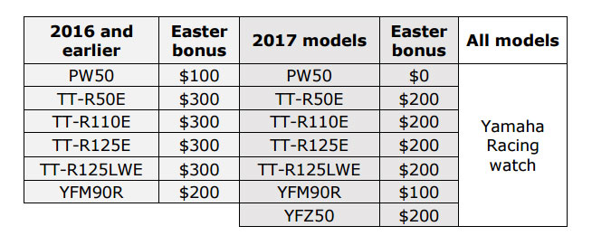 Yamaha mini bike Easter promo bike list