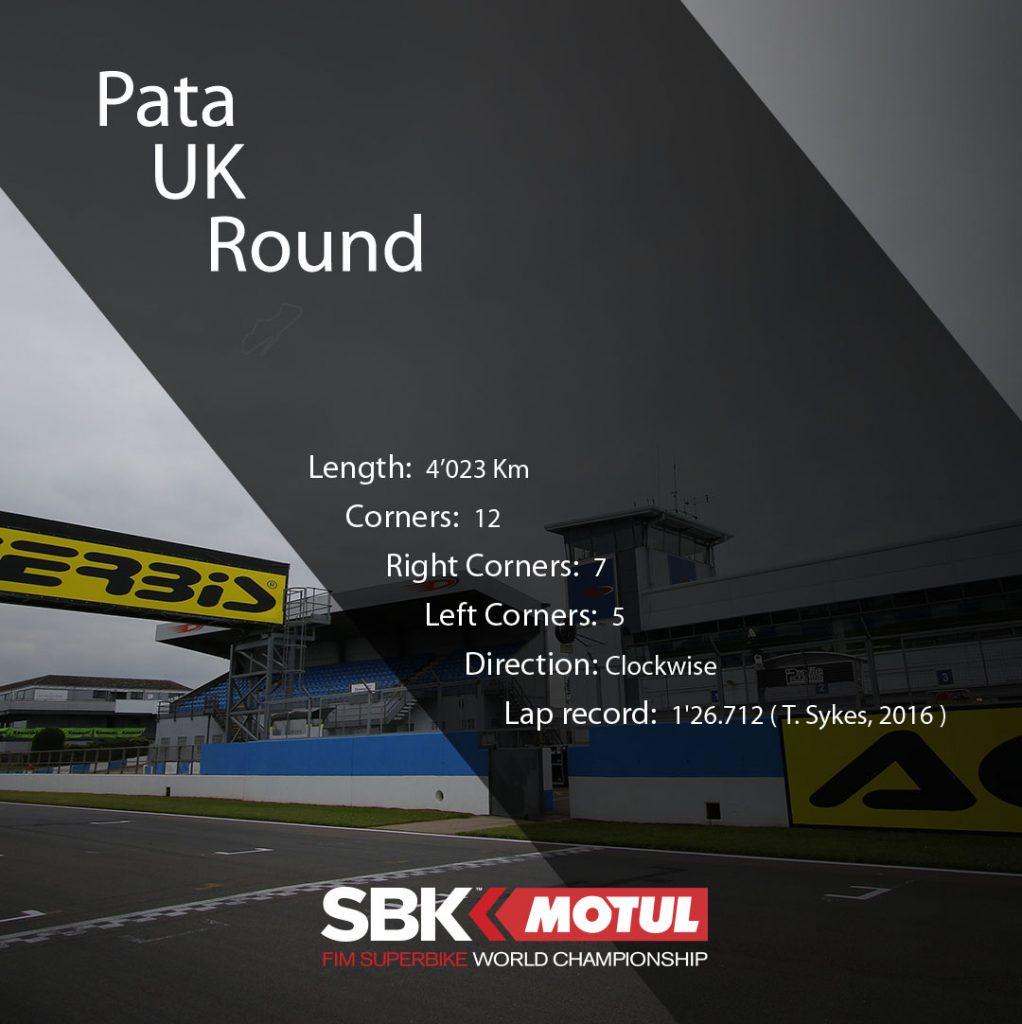 Donington Park Circuit - Circuit Statistics