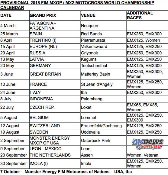 2018 FIM Motocross World Championship Calendar - Provisional