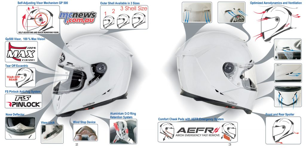 Airoh GP500 visor and vent features