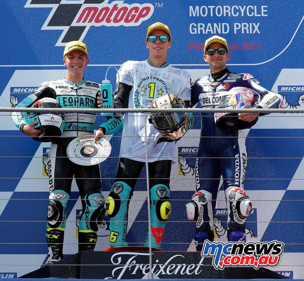Moto3 Race Results Joan Mir (SPA - Honda) 24'51.490 Livio Loi (BEL - Honda) + 0.351 Jorge Martín (SPA - Honda) + 0.359