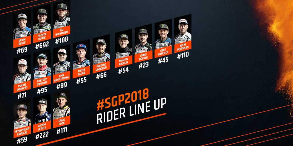 2018 Speedway GP Rider Numbers have been announced