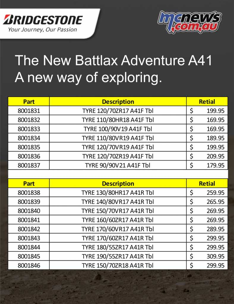 Pricing for the new Battlax A41