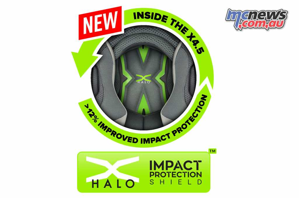 M2R X Halo Impact Protection Shield