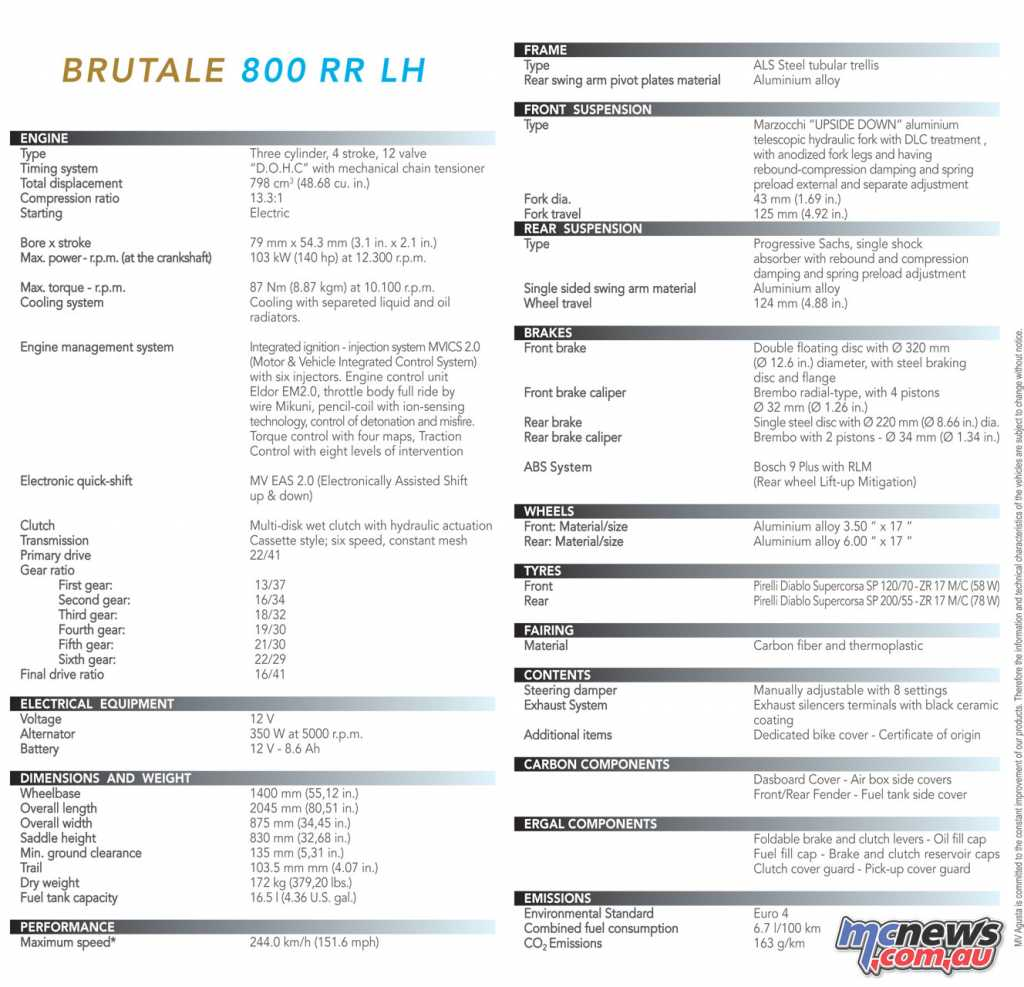 MV Agusta Brutale 800 RR LH44 Specifications