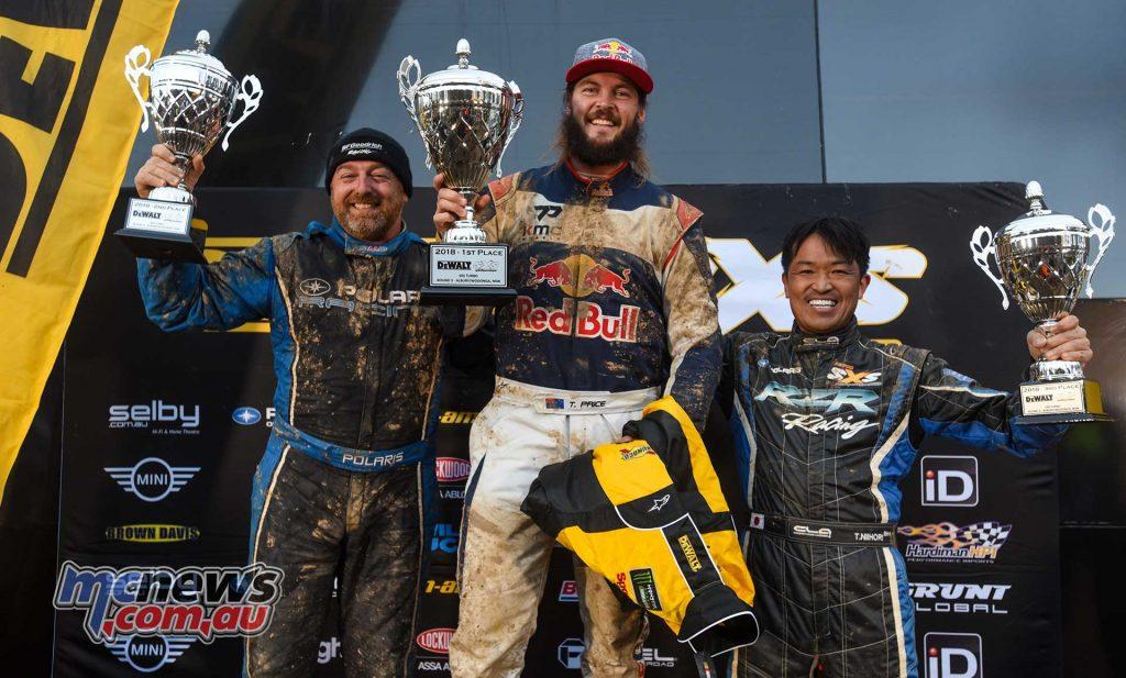 SXS Australian Championship Albury Toby Price Trophy