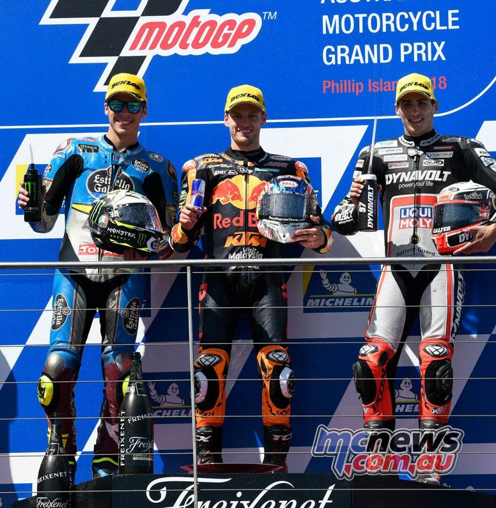 MotoGP Australia Moto Podium Binder