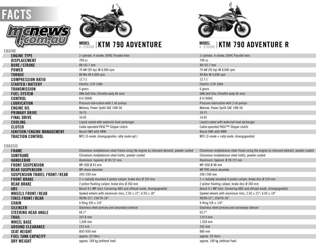 KTM Adventure R Technical Specifications