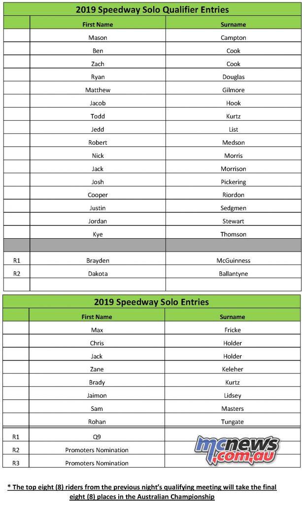 Australian Speedway Senior Solo draw