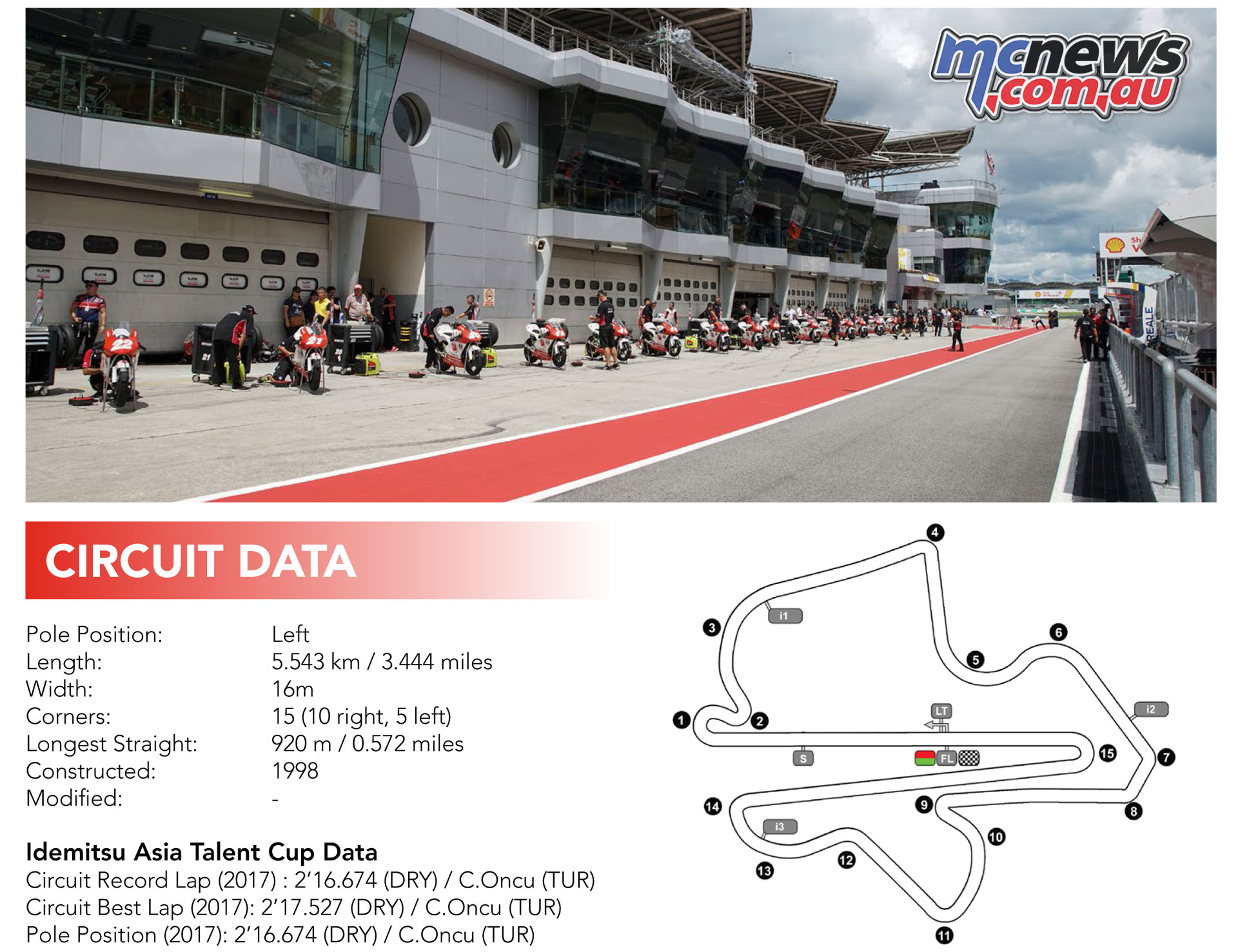 Asia Talent Cup Sepang Test Track Info