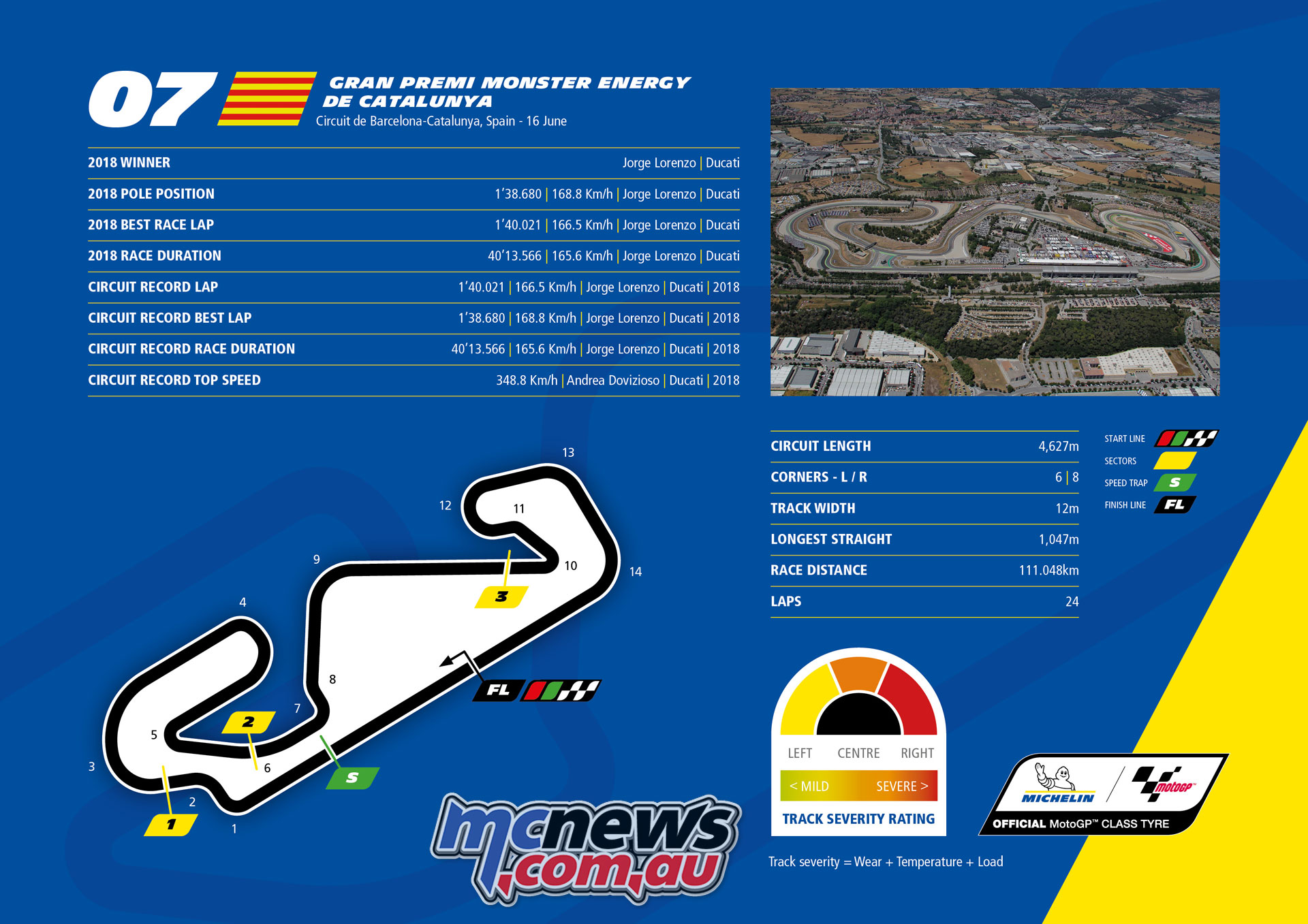 MotoGP Catalunya michelin motogp rnd cat
