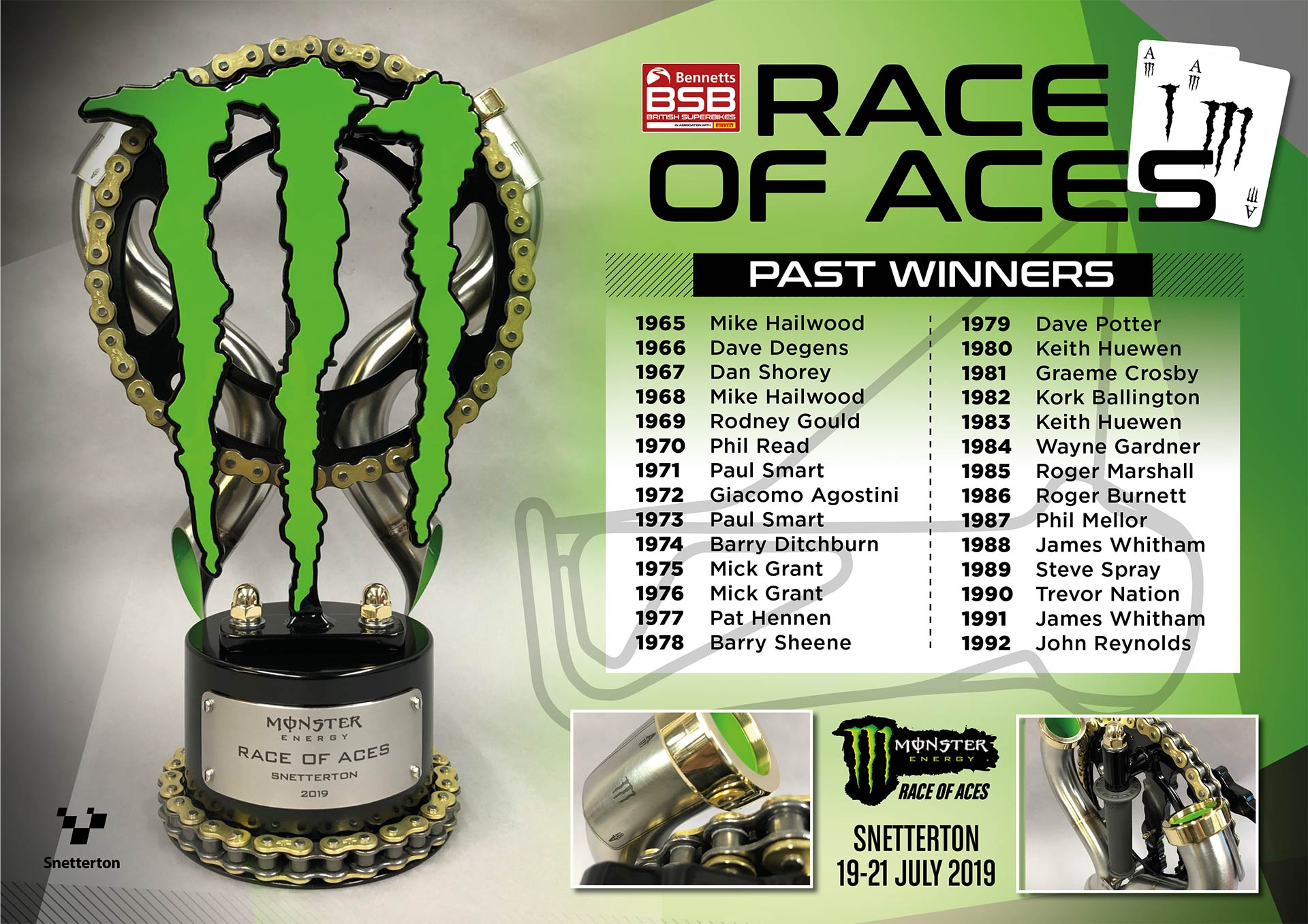 BSB Race Of Aces Winners
