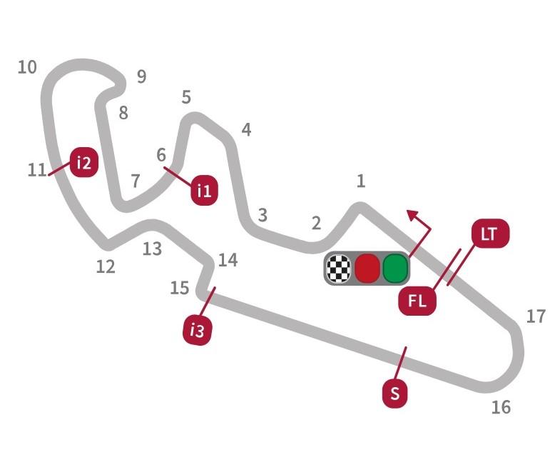 Aragon Track One