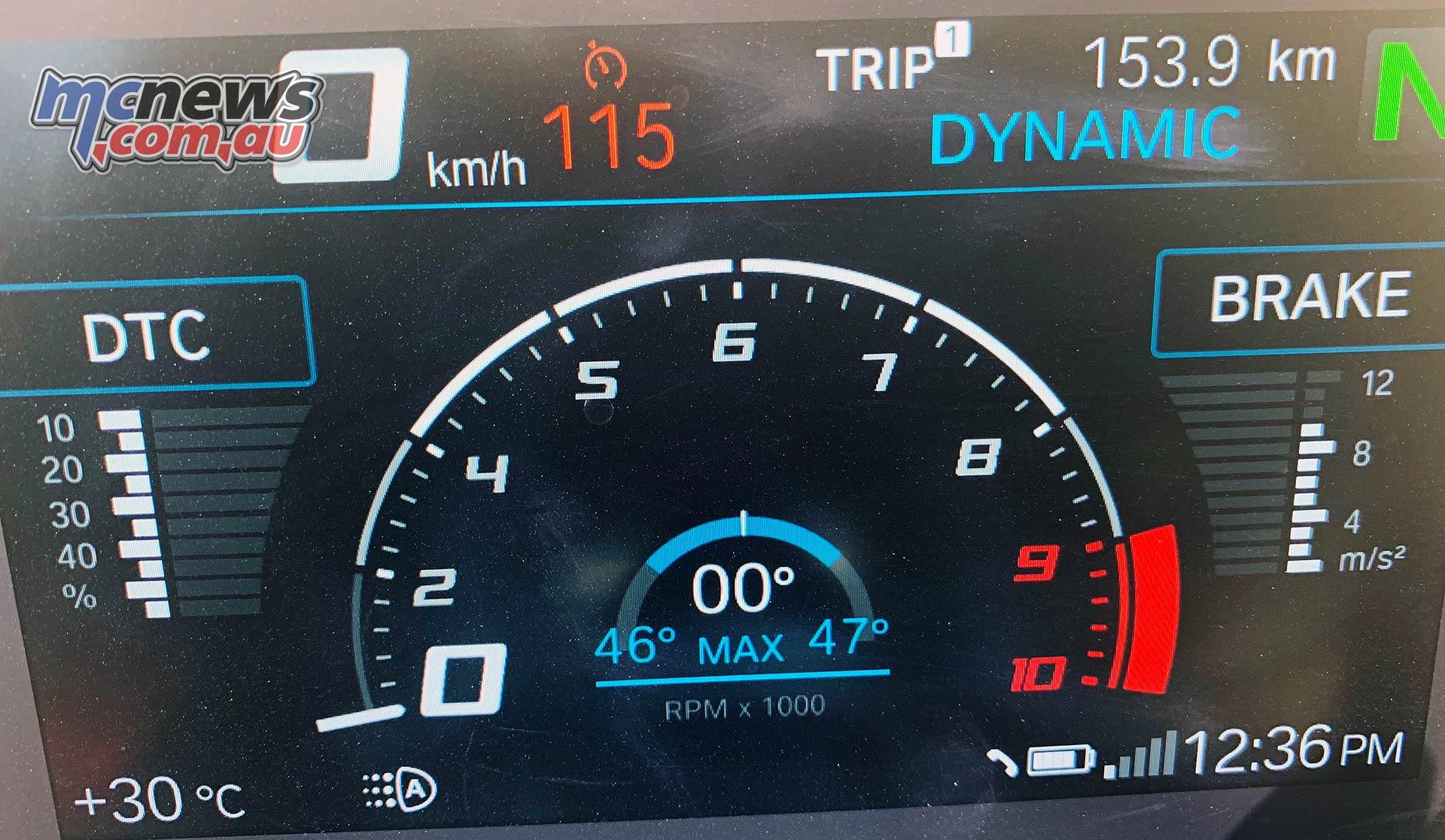 BMW TFT Sport Levels