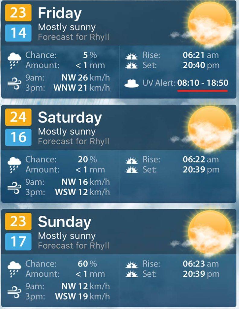 Phillip Island Forecast Island Classic