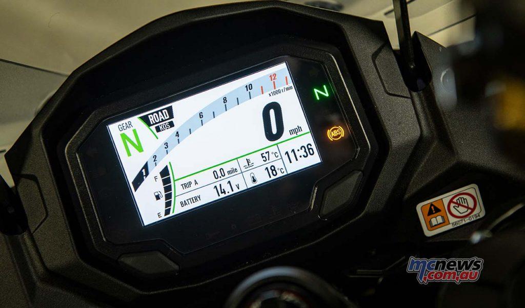 Kawasaki Ninja SX Dash
