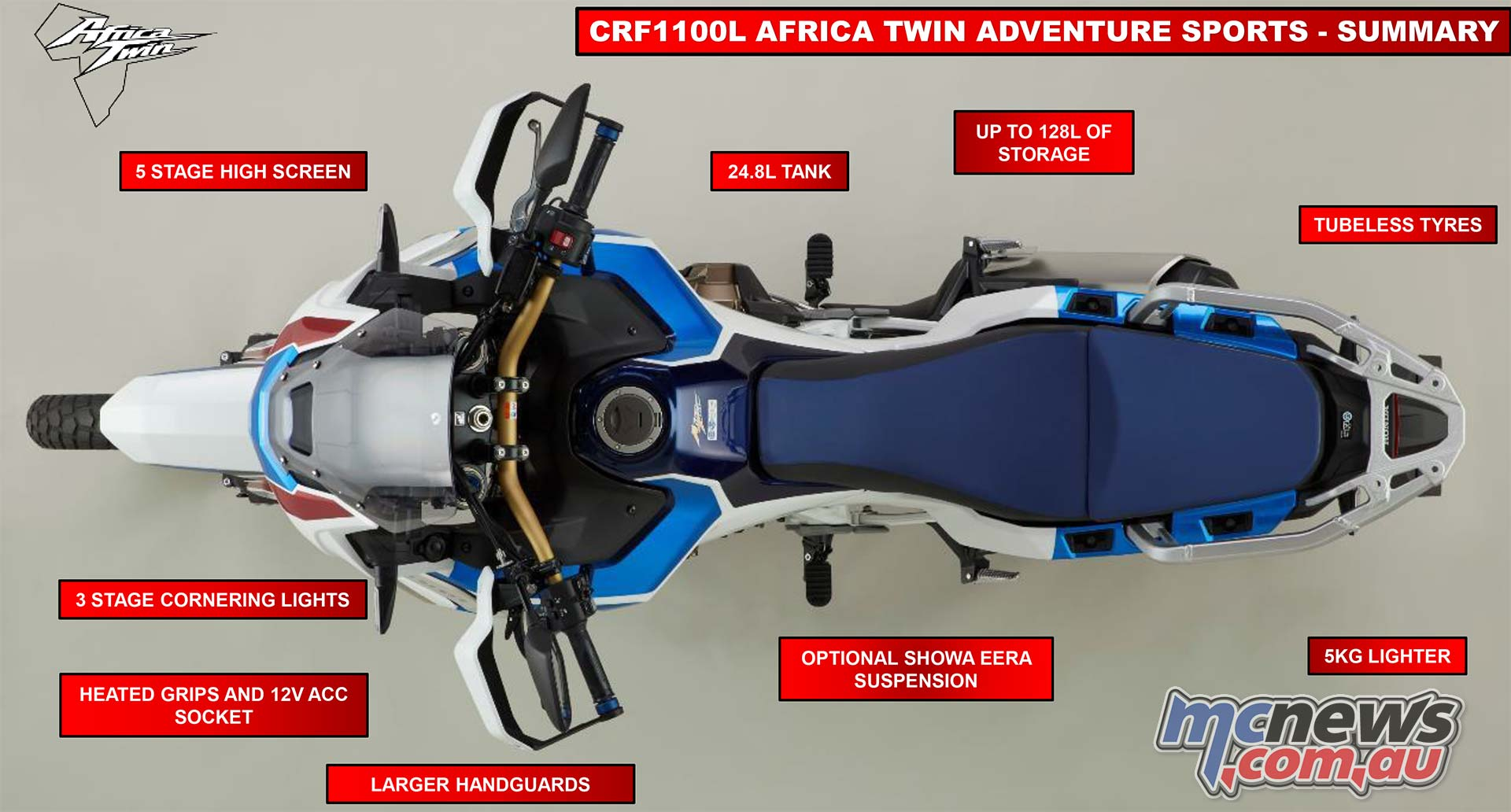 CRFL Africa Twin and Africa Twin Adv Sports Features