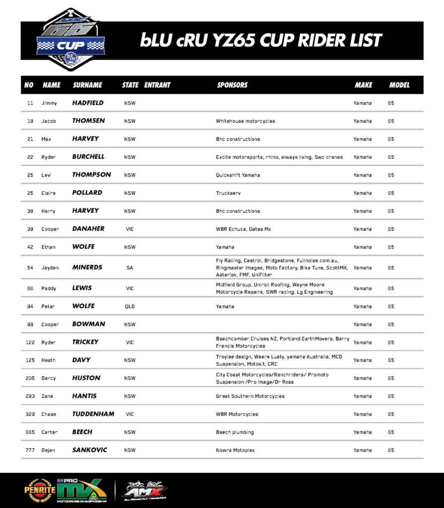 bLU cRU YZ65 Cup Rider Entry List